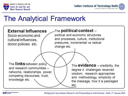 Bridging the Gap between Research and Policymaking in India Seminar, Delhi, 3 rd January 2004 The Analytical Framework The political context – political.