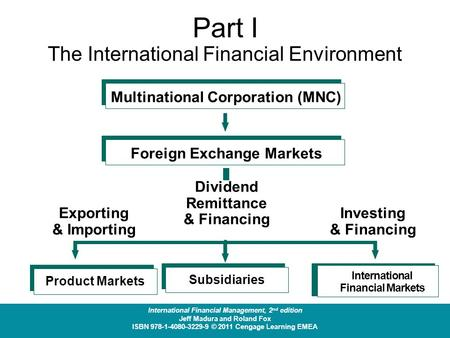 Multinational Corporation (MNC)Foreign Exchange Markets Product MarketsSubsidiaries International Financial Markets Dividend Remittance & Financing Exporting.