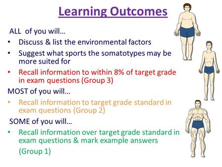 Learning Outcomes ALL of you will… Discuss & list the environmental factors Suggest what sports the somatotypes may be more suited for Recall information.