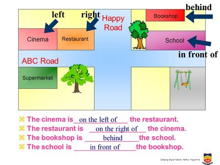 Zhaoqing English Teacher Interflow Programme zThe cinema is the restaurant. Park Happy Road Restaurant Cinema ABC Road Supermarket Bookshop School zThe.