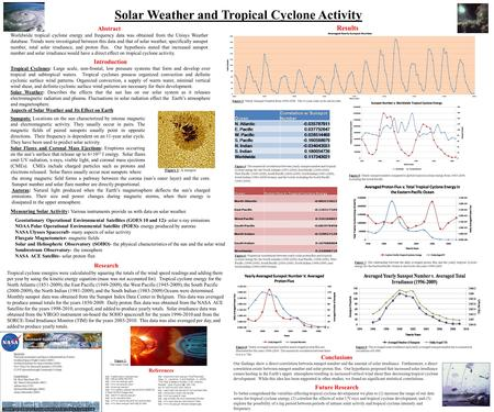 Solar Weather and Tropical Cyclone Activity Abstract Worldwide tropical cyclone energy and frequency data was obtained from the Unisys Weather database.