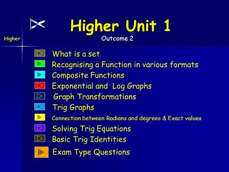 Higher Outcome 2 Higher Unit 1 What is a set Recognising a Function in various formats Composite Functions Exponential and Log Graphs Connection between.