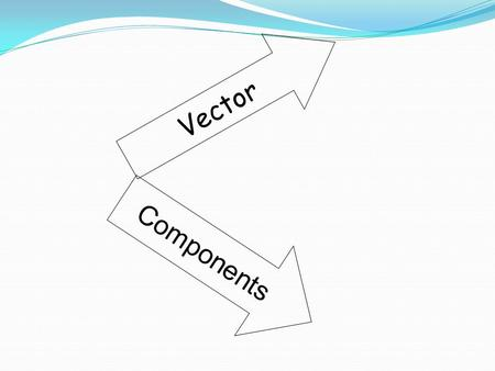 Vector Components. Calculator Trig Functions Make sure calculator is in DEG NOT RAD or GRAD (turn off/on)