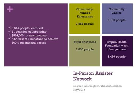 + In-Person Assister Network Eastern Washington Outreach Coalition May 2013 9,514 people enrolled 11 counties collaborating $814,000 in new revenue The.