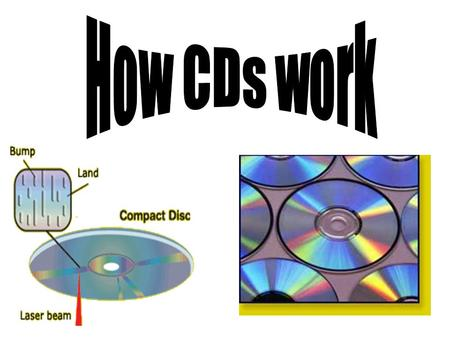 A CD is a fairly simple piece of plastic, about (1.2 mm) thick. Most of a CD consists of an injection-moulded piece of clear polycarbonate plastic. During.