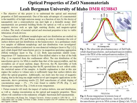 Optical Properties of ZnO Nanomaterials Leah Bergman University of Idaho DMR 0238843 The objective of this project is to understand the optical and structural.