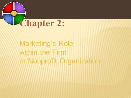 Chapter 2: Marketing's Role within the Firm or Nonprofit Organization.