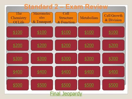 Standard 2 – Exam Review $100 The Chemistry Of Life Macromolec ules & Transport Cell Structure & Function Metabolism Cell Growth & Division $200 $300 $400.