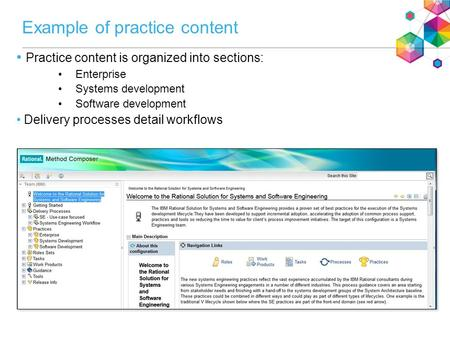 Example of practice content Practice content is organized into sections: Enterprise Systems development Software development Delivery processes detail.