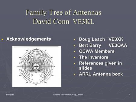 10/5/2015Antenna Presentation: Carp,Ontario1 Family Tree of Antennas David Conn VE3KL Acknowledgements Acknowledgements Doug Leach VE3XK Doug Leach VE3XK.