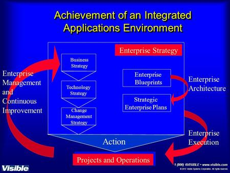 © 2013 Visible Systems Corporation. All rights reserved. 1 (800) 6VISIBLE www.visible.com Achievement of an Integrated Applications Environment Enterprise.