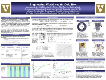 Engineering World Health: Cold Box Josh Arenth, Cynthia Bien, Graham Gipson, Elise Springer, Brittany Wall Department of Biomedical Engineering, Vanderbilt.