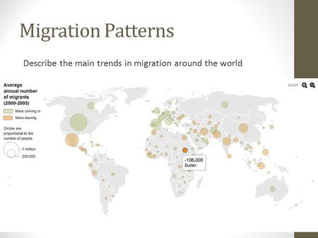 Migration Patterns Describe the main trends in migration around the world.