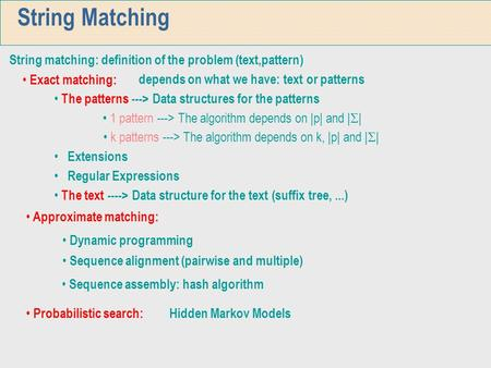 String Matching String matching: definition of the problem (text,pattern) depends on what we have: text or patterns Exact matching: Approximate matching: