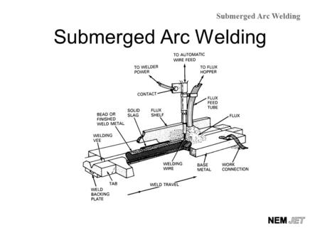 Submerged Arc Welding Submerged Arc Welding