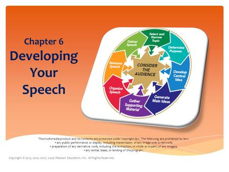 Copyright © 2013, 2010, 2007, 2005 Pearson Education, Inc. All Rights Reserved. Chapter 6 Developing Your Speech This multimedia product and its contents.