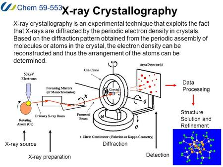 Chem 59-553 X-ray Crystallography X-ray crystallography is an experimental technique that exploits the fact that X-rays are diffracted by the periodic.