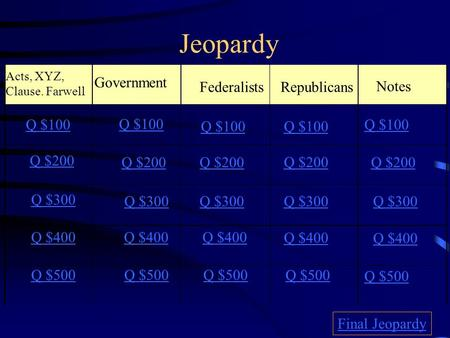 Jeopardy Acts, XYZ, Clause. Farwell Government Republicans Notes Q $100 Q $200 Q $300 Q $400 Q $500 Q $100 Q $200 Q $300 Q $400 Q $500 Final Jeopardy.