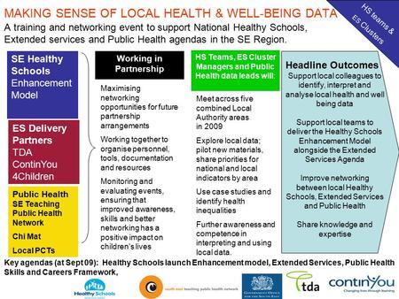1 MAKING SENSE OF LOCAL HEALTH & WELL-BEING DATA A training and networking event to support National Healthy Schools, Extended services and Public Health.