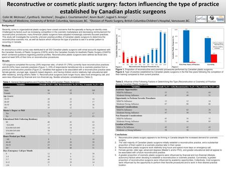Reconstructive or cosmetic plastic surgery: factors influencing the type of practice established by Canadian plastic surgeons Colin W. McInnes 1, Cynthia.