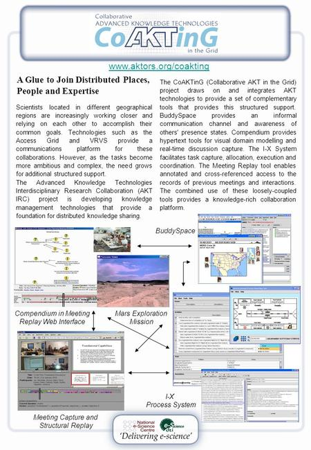 Meeting Capture and Structural Replay Compendium in Meeting Replay Web Interface BuddySpace I-X Process System Mars Exploration Mission www.aktors.org/coakting.