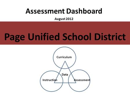 Assessment Dashboard August 2012 Page Unified School District Curriculum AssessmentInstruction Data.
