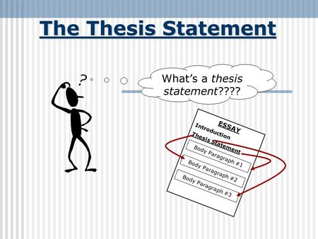 the thesis statement a road map for your essay essay introduction  the thesis statement essay introduction thesis statement body paragraph 1 body paragraph 2 body