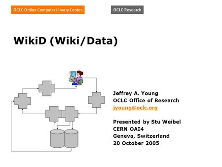 WikiD (Wiki/Data) Jeffrey A. Young OCLC Office of Research Presented by Stu Weibel CERN OAI4 Geneva, Switzerland 20 October 2005.