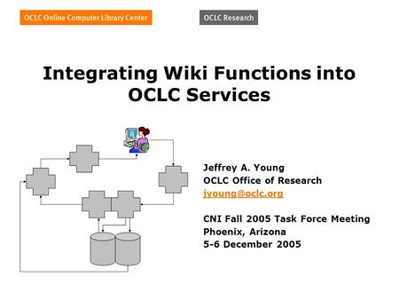 Integrating Wiki Functions into OCLC Services Jeffrey A. Young OCLC Office of Research CNI Fall 2005 Task Force Meeting Phoenix, Arizona.