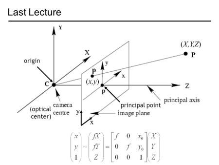 Last Lecture (optical center) origin principal point P (X,Y,Z) p (x,y) x y.