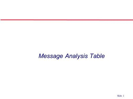 ©Ian Sommerville 2004Software Engineering, 7th edition. Chapter 4 Slide 1 Slide 1 Message Analysis Table.