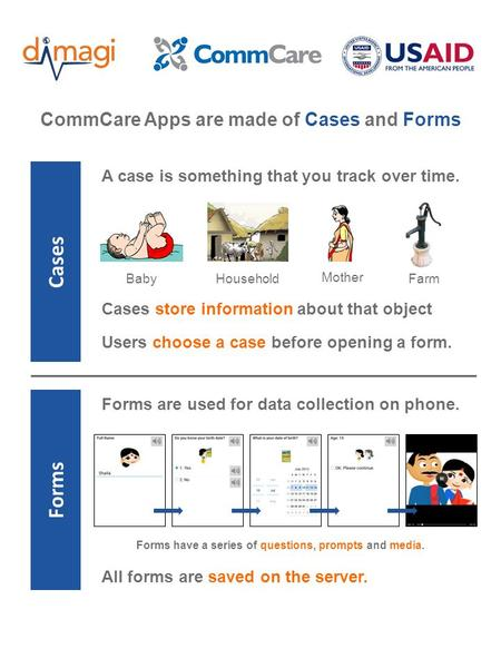 CommCare Apps are made of Cases and Forms Cases Forms A case is something that you track over time. Cases store information about that object BabyHousehold.