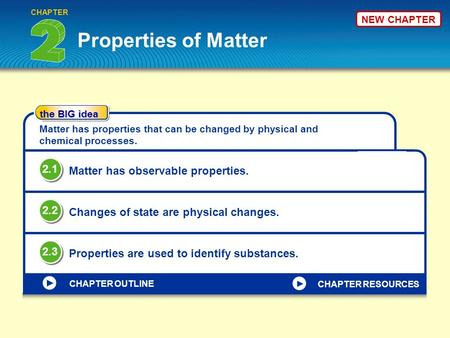 Properties of Matter CHAPTER the BIG idea CHAPTER OUTLINE Matter has properties that can be changed by physical and chemical processes. Matter has observable.