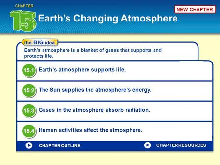 NEW CHAPTER the BIG idea CHAPTER OUTLINE Earth's atmosphere is a blanket of gases that supports and protects life. Earth's Changing Atmosphere Earth's.