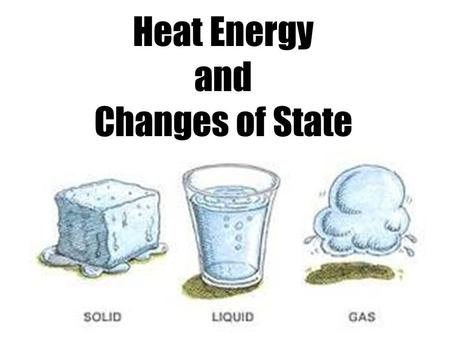 Heat Energy and Changes of State. Matter may exist as a solid, liquid, or a gas.