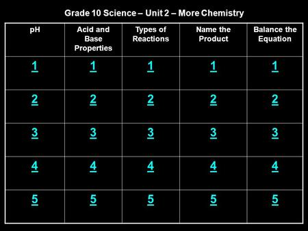 Grade 10 Science – Unit 2 – More Chemistry pHAcid and Base Properties Types of Reactions Name the Product Balance the Equation 11111 22222 33333 44444.