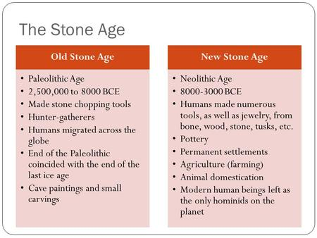 The Stone Age Old Stone Age Paleolithic Age 2,500,000 to 8000 BCE Made stone chopping tools Hunter-gatherers Humans migrated across the globe End of the.