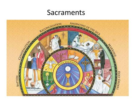 Sacraments. Category #1 Sacraments Category #1: Sacraments 1. What are the 3 sacraments of Initiation in the Roman Catholic Church?