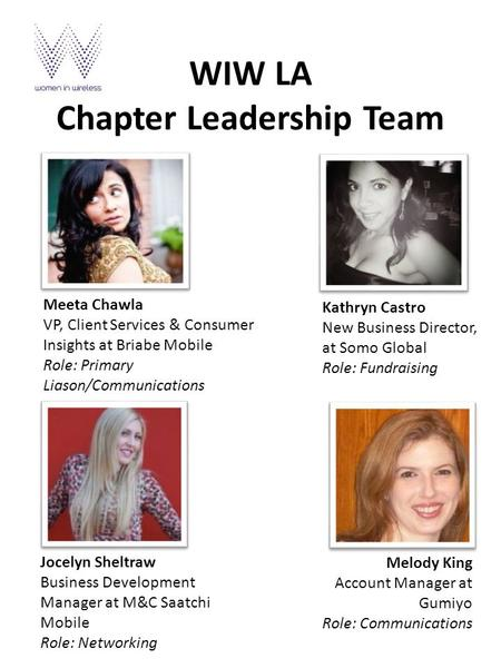WIW LA Chapter Leadership Team Meeta Chawla VP, Client Services & Consumer Insights at Briabe Mobile Role: Primary Liason/Communications Jocelyn Sheltraw.