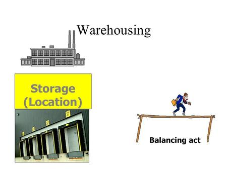 Warehousing Storage (Location) Balancing act. Warehousing An act of storing and assorting the finished goods so as to create maximum time utility at minimum.