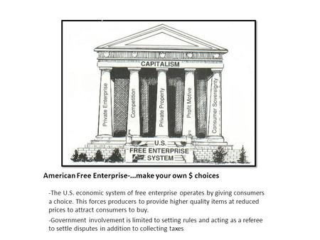 American Free Enterprise-...make your own $ choices