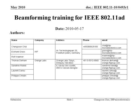Doc.: IEEE 802.11-10/0493r1 Submission May 2010 Changsoon Choi, IHP microelectronicsSlide 1 Beamforming training for IEEE 802.11ad Date: 2010-05-17 Authors: