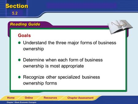 Goals Understand the three major forms of business ownership Determine when each form of business ownership is most appropriate Recognize other specialized.