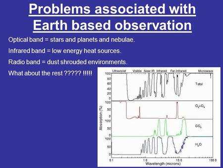 Problems associated with Earth based observation Optical band = stars and planets and nebulae. Infrared band = low energy heat sources. Radio band = dust.