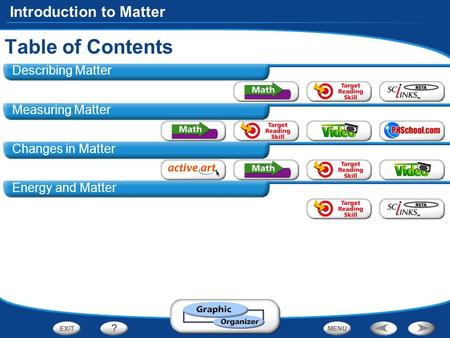 Table of Contents Describing Matter Measuring Matter Changes in Matter