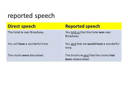 Reported speech Direct speechReported speech The hotel is near Broadway. You will have a wonderful time. The rooms were decorated. You told us that the.