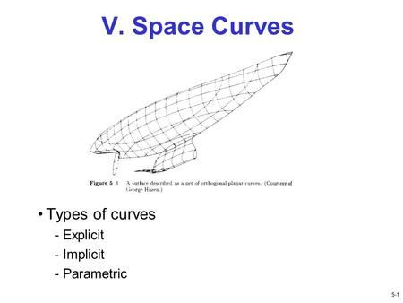 5-1 V. Space Curves Types of curves ­Explicit ­Implicit ­Parametric.