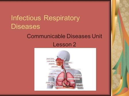 Infectious Respiratory Diseases