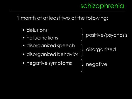 Schizophrenia 1 month of at least two of the following: delusions hallucinations disorganized speech disorganized behavior negative symptoms positive/psychosis.