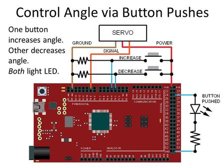 Control Angle via Button Pushes One button increases angle. Other decreases angle. Both light LED.
